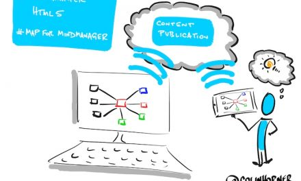 Publishing MindManager Information Maps
