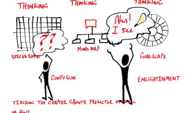 The Value of Visualisation in Business Performance Management